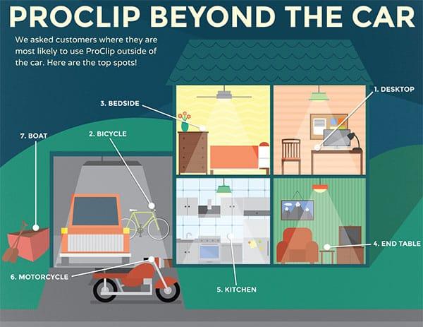 ProClip Beyond the Car