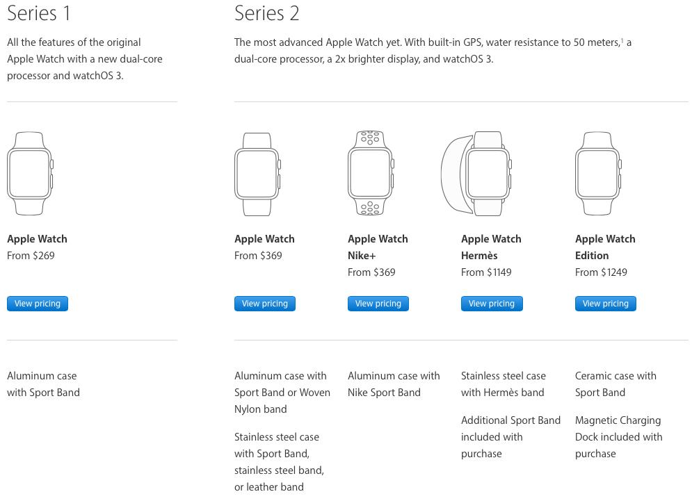 Apple Watch Comparisons
