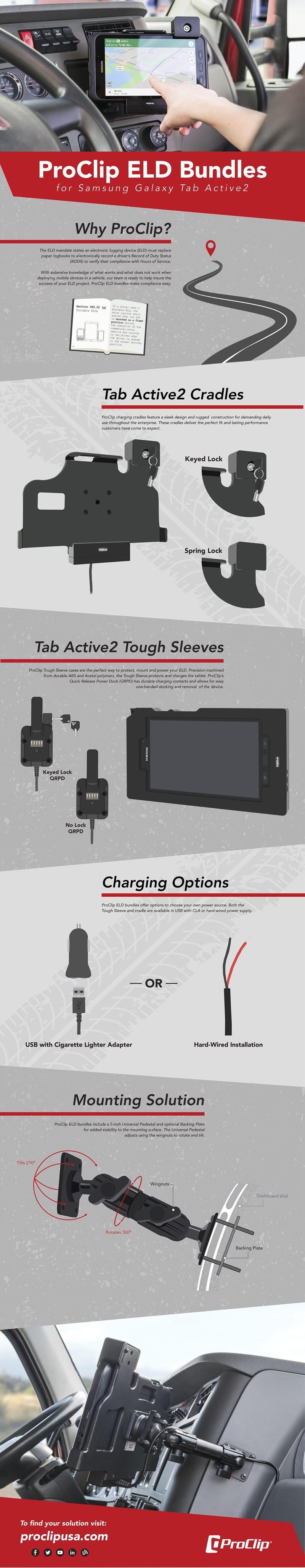 Tab Active2
